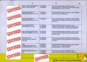 Bijlage bij Besluit op alle binnengekomen WOB verzoeken 19-09-2013_2